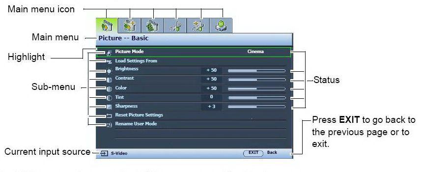 Benq W-6500 menu