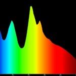 BENQ W-1000_09_11_09_I1PRO Spectral Scan