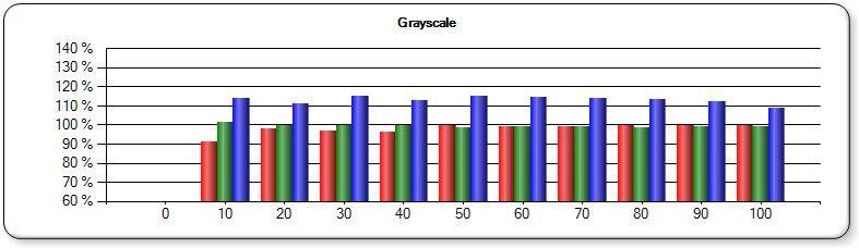 EPSON TW-9200 GRAYSCALE CINEMA MODE