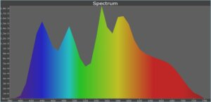 VIEWSONIC SPECTRUM OFF