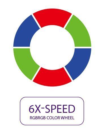BenQ W1110 6x Color Wheel