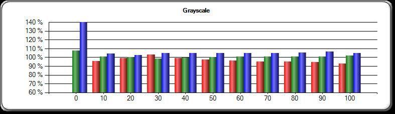 EPSON EH-TW5350 CINEMA GRAYSCALE