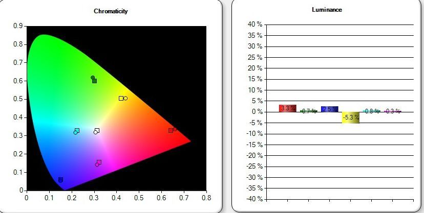 EPSON LS 10000 CINEMA COLOR GAMUT