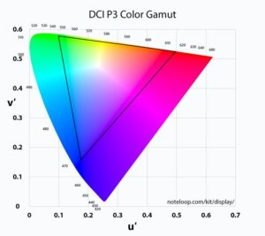 dci-p3-color-space-gamut1x