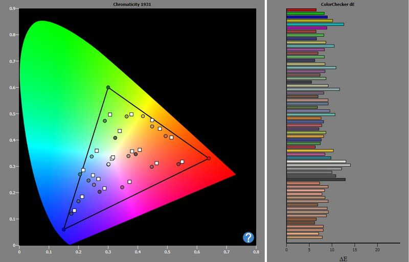 EPSON EH-TW9300 Bright Cinema Color Checker