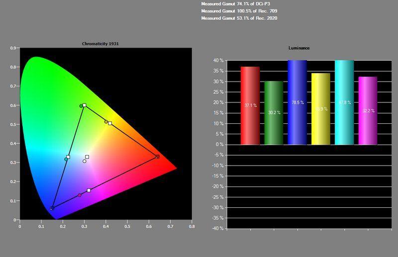 EPSON EH-TW9300 Bright Cinema Gamut
