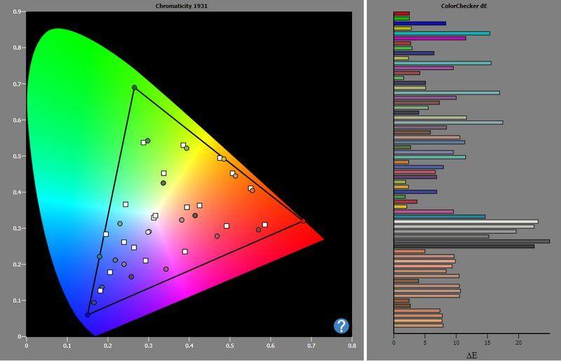EPSON EH-TW9300 Digital Cinema Color Checker