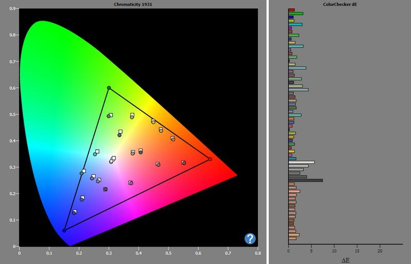 EPSON EH-TW9300 Natural Color Checker
