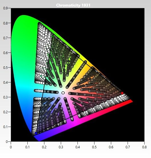 EPSON EH-TW9400W COLOR GAMUT WITH COLOR FILTER