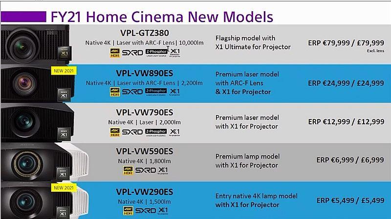 sony-projectors-line-up-2021.jpg